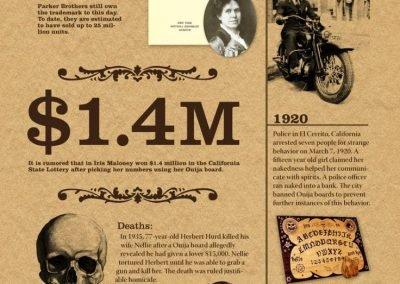 History Of The Ouija Board 1 400x284, Planeta Incógnito